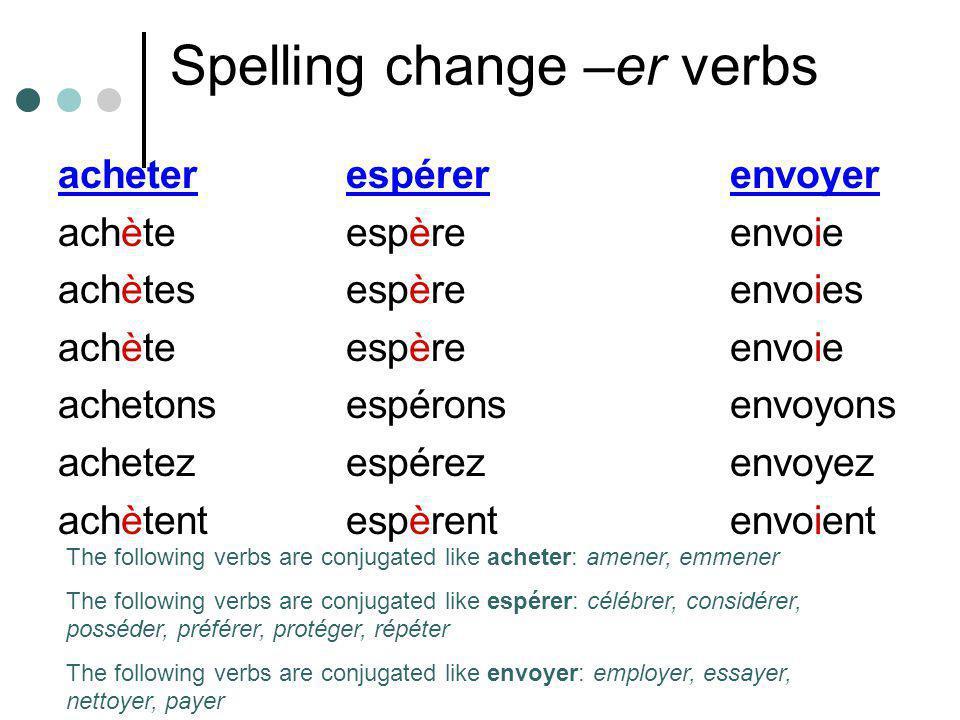 Spelling change –er verbs