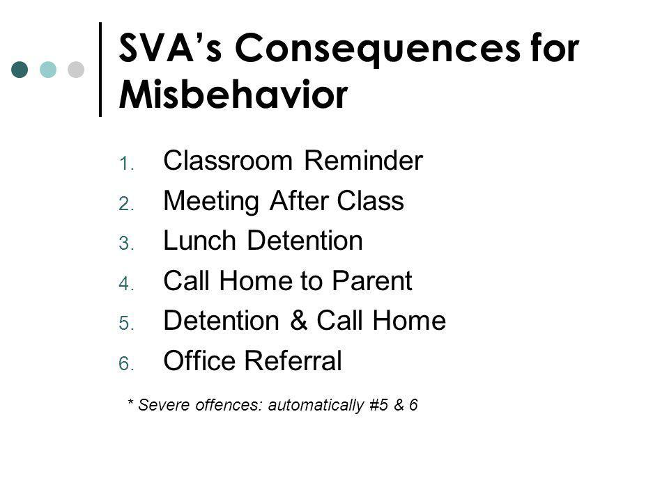 SVA's Consequences for Misbehavior