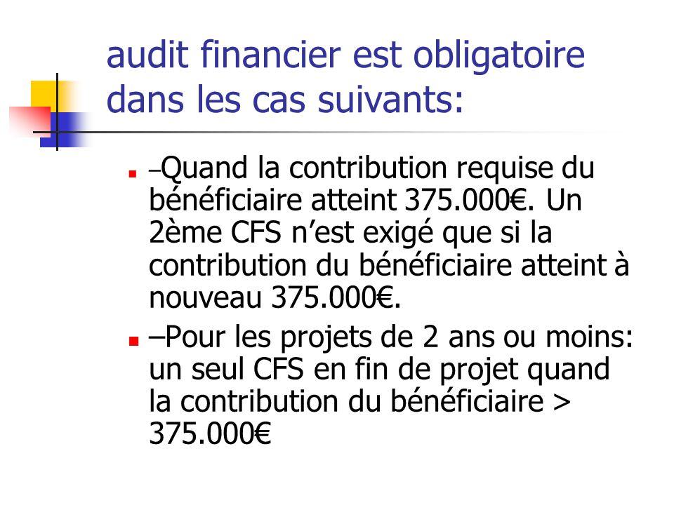 audit financier est obligatoire dans les cas suivants: