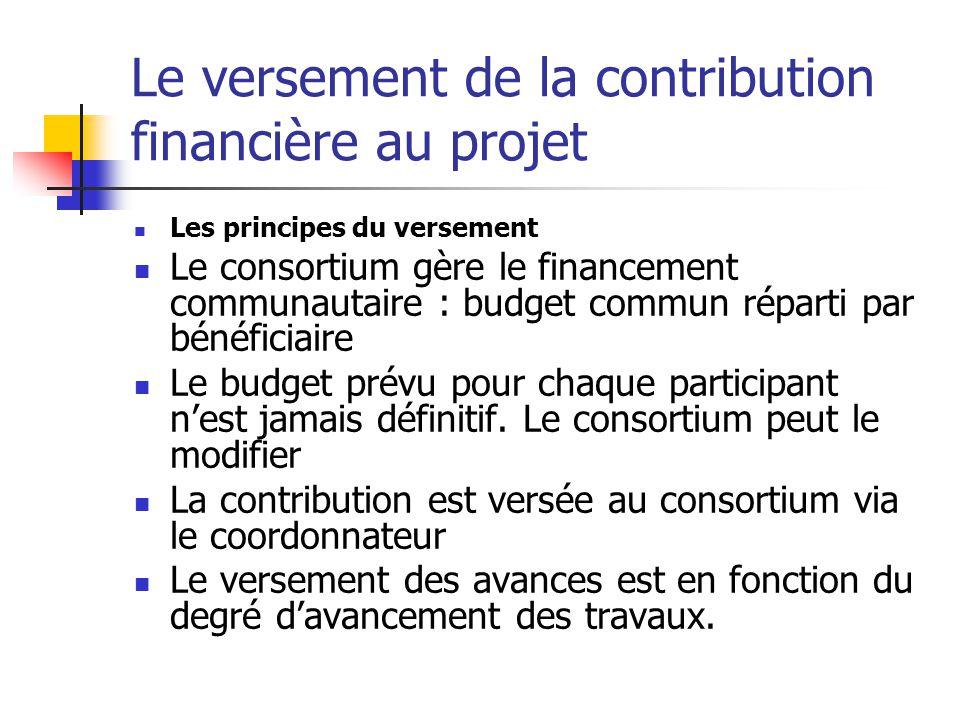 Le versement de la contribution financière au projet