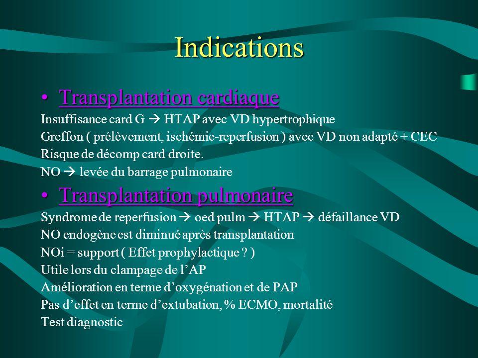 Indications Transplantation cardiaque Transplantation pulmonaire