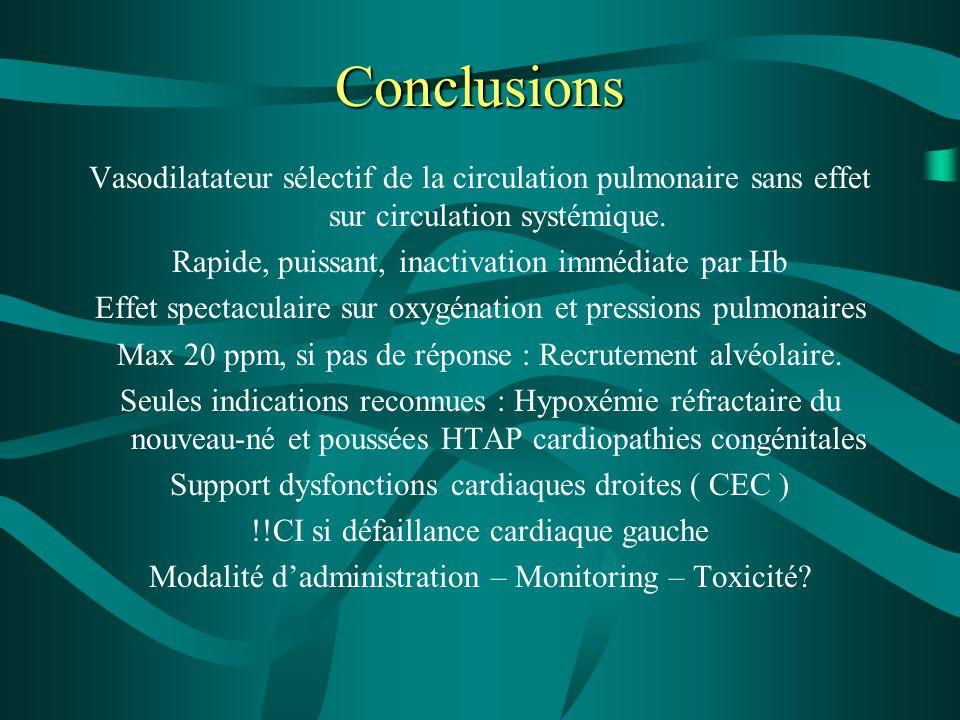 Conclusions Vasodilatateur sélectif de la circulation pulmonaire sans effet sur circulation systémique.