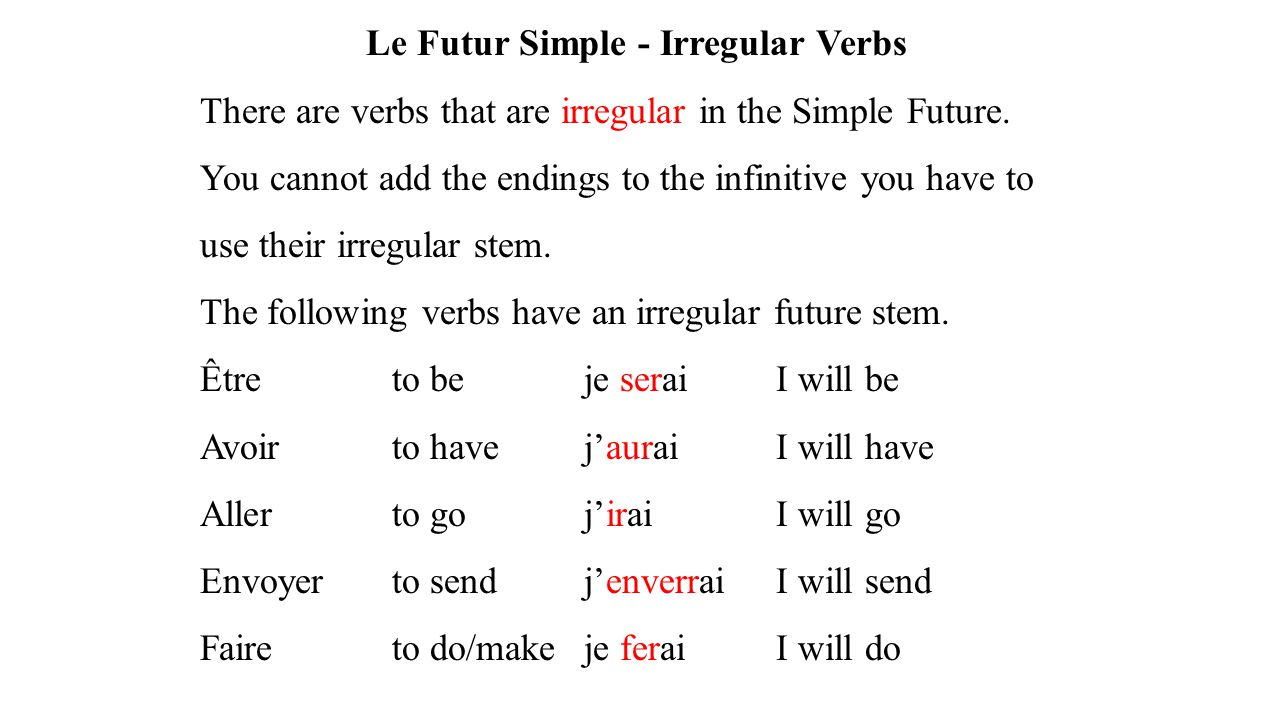 Le Futur Simple - Irregular Verbs