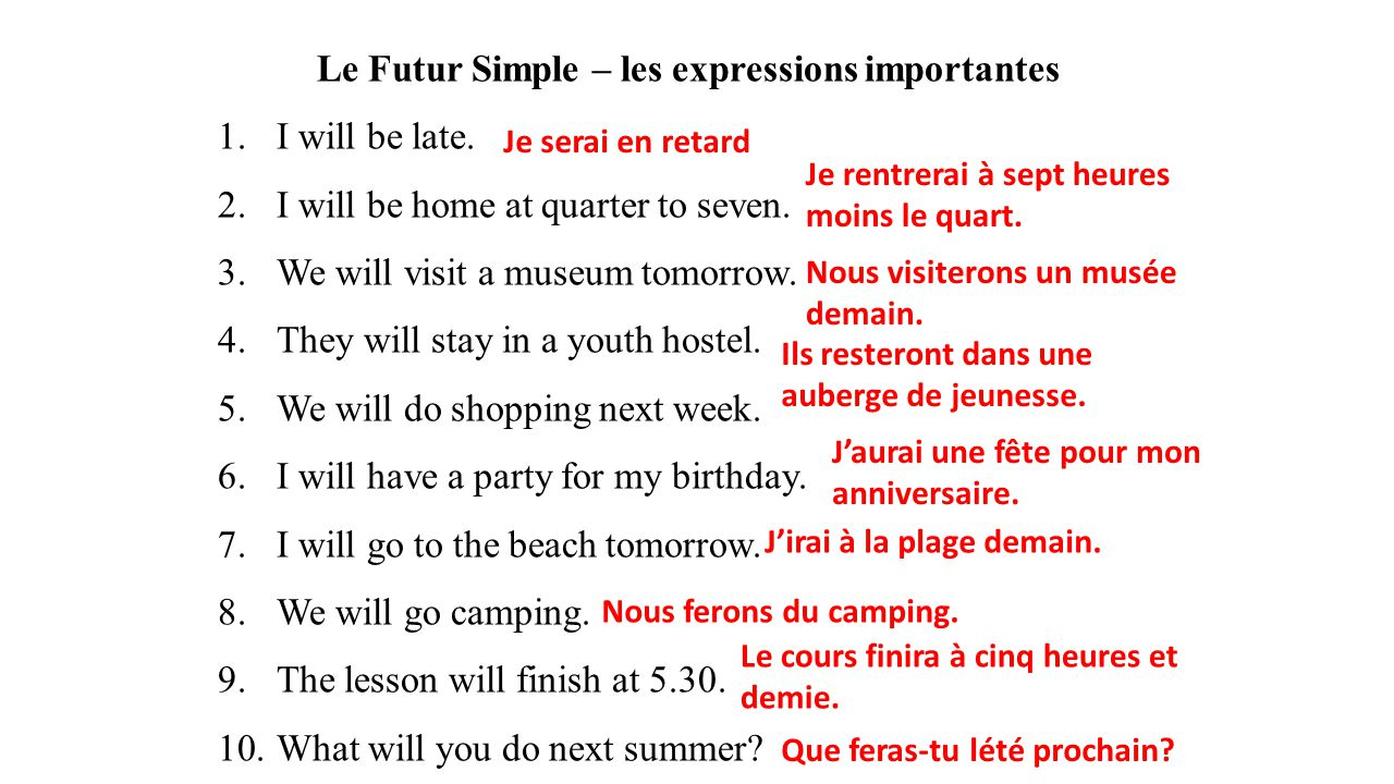 Le Futur Simple – les expressions importantes