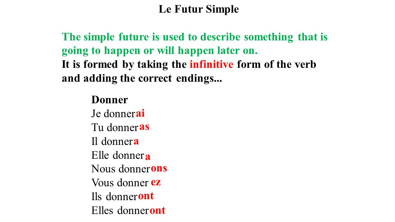 Le Futur Simple The simple future is used to describe something that is going to happen or will happen later on.