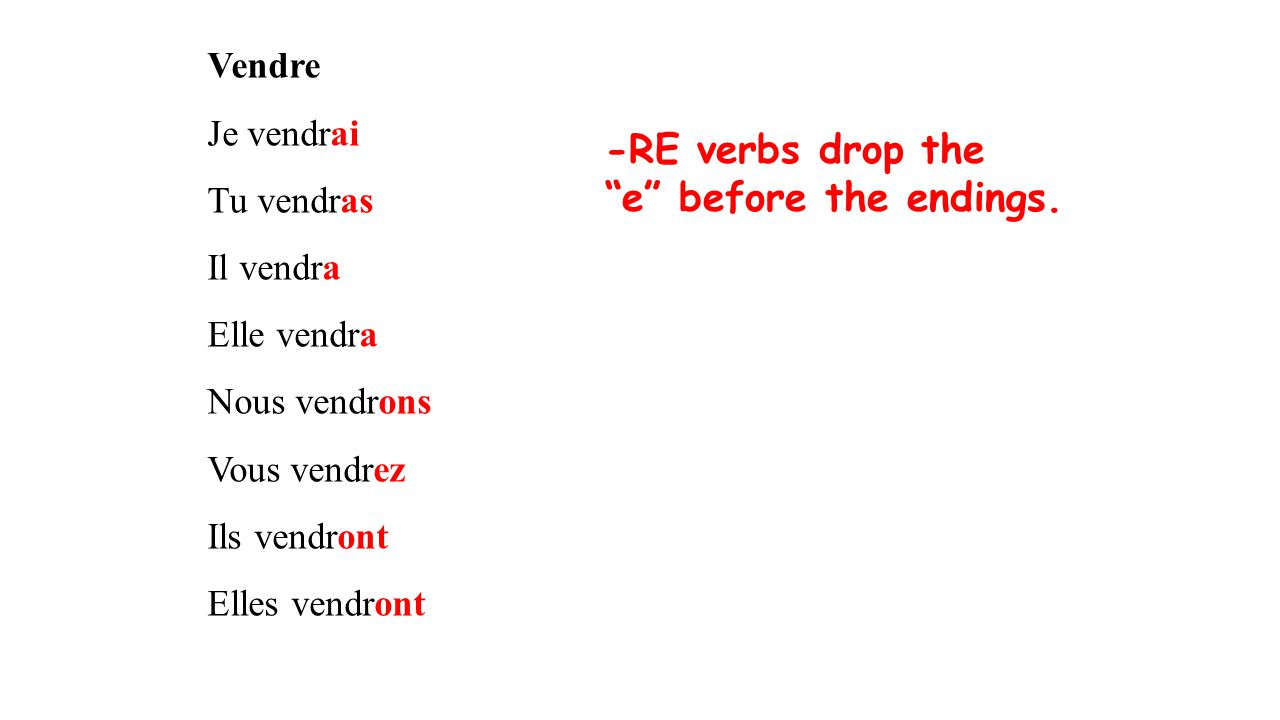 -RE verbs drop the e before the endings. Vendre Je vendrai