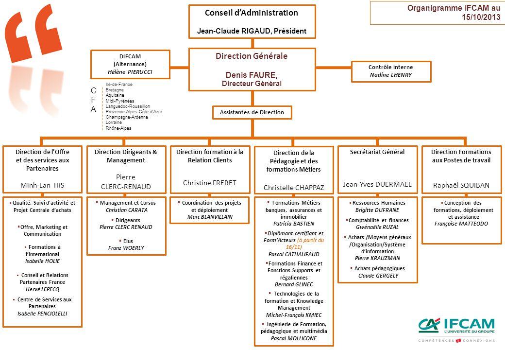 Conseil d'Administration Direction Générale