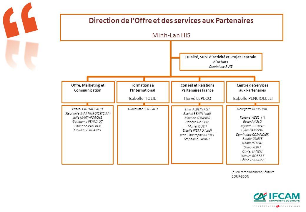 Direction de l'Offre et des services aux Partenaires
