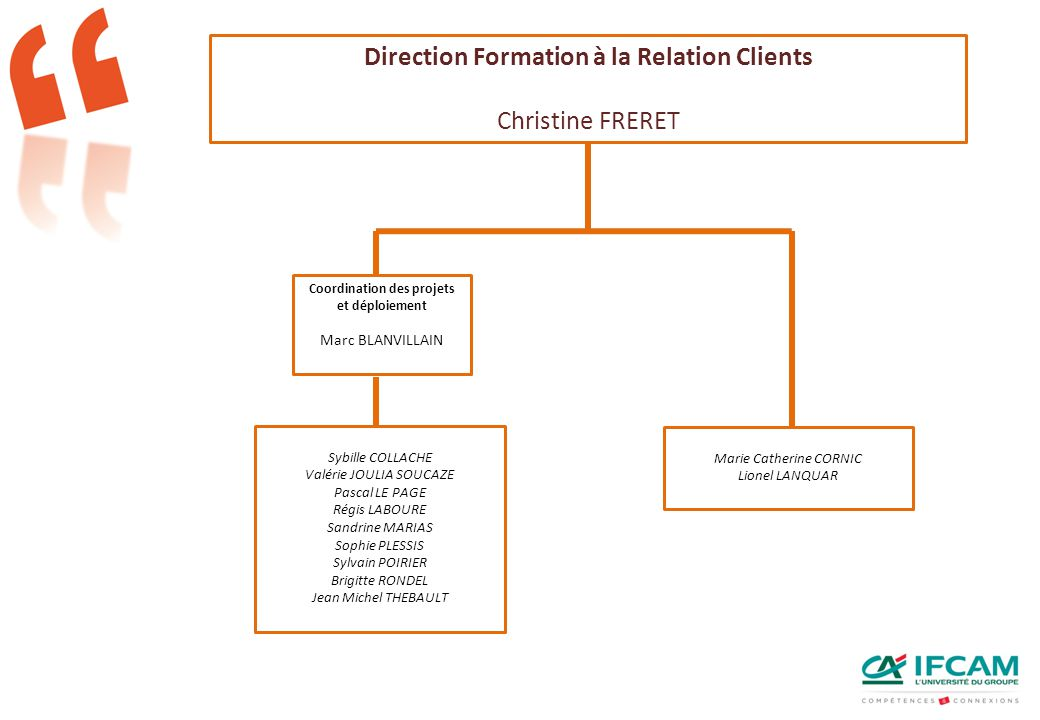 Direction Formation à la Relation Clients
