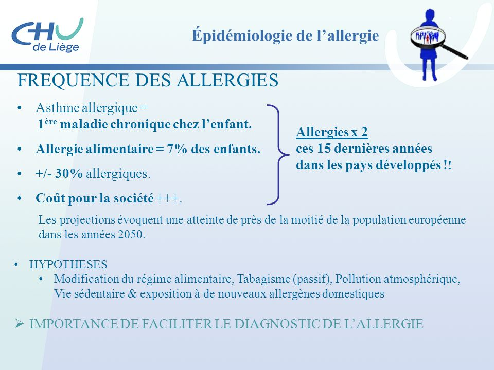 Épidémiologie de l'allergie