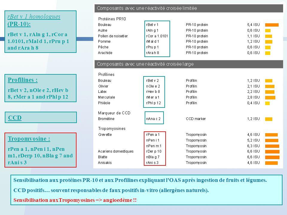 rBet v 1 homologues (PR-10):