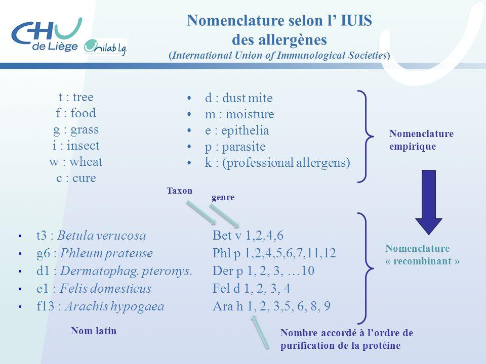 Nomenclature selon l' IUIS des allergènes
