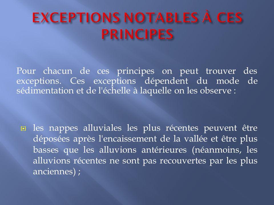 EXCEPTIONS NOTABLES À CES PRINCIPES