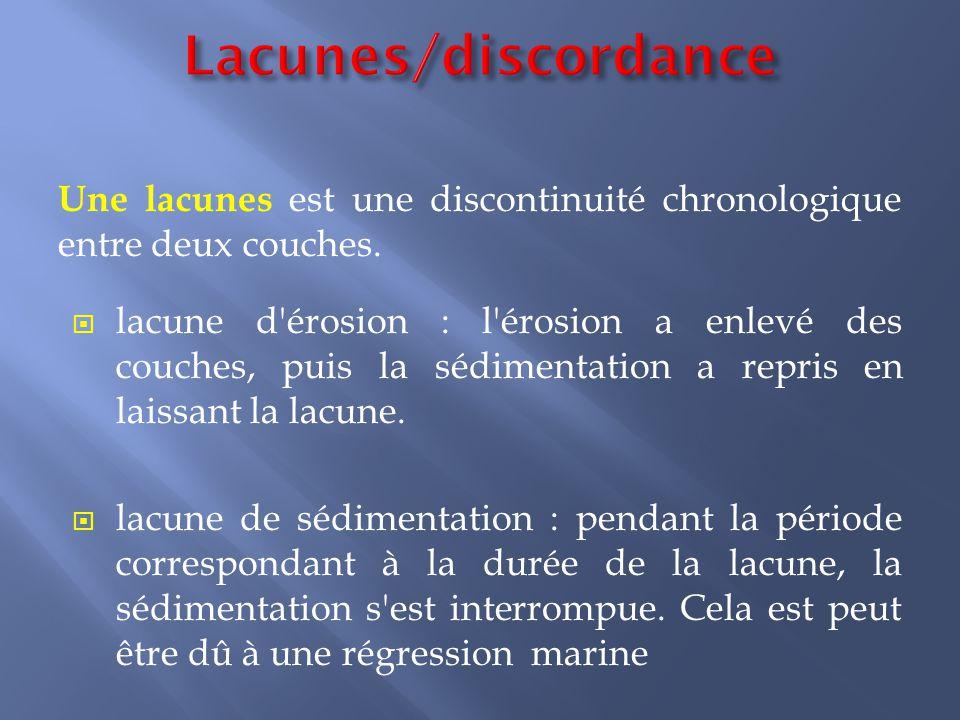 Lacunes/discordance Une lacunes est une discontinuité chronologique entre deux couches.