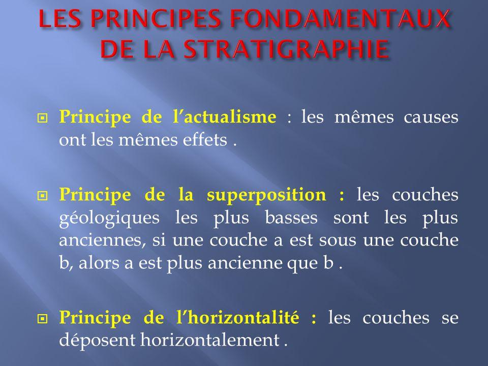 LES PRINCIPES FONDAMENTAUX DE LA STRATIGRAPHIE