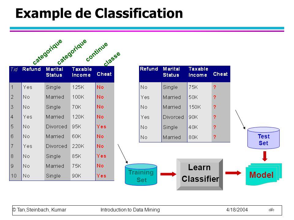 Example de Classification