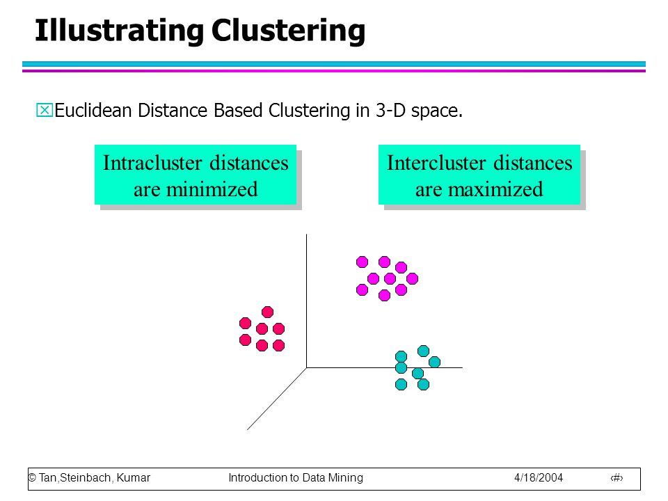 Illustrating Clustering