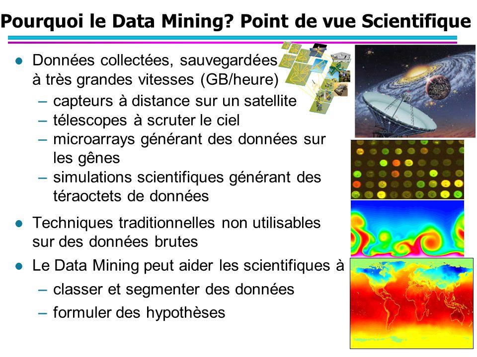 Pourquoi le Data Mining Point de vue Scientifique