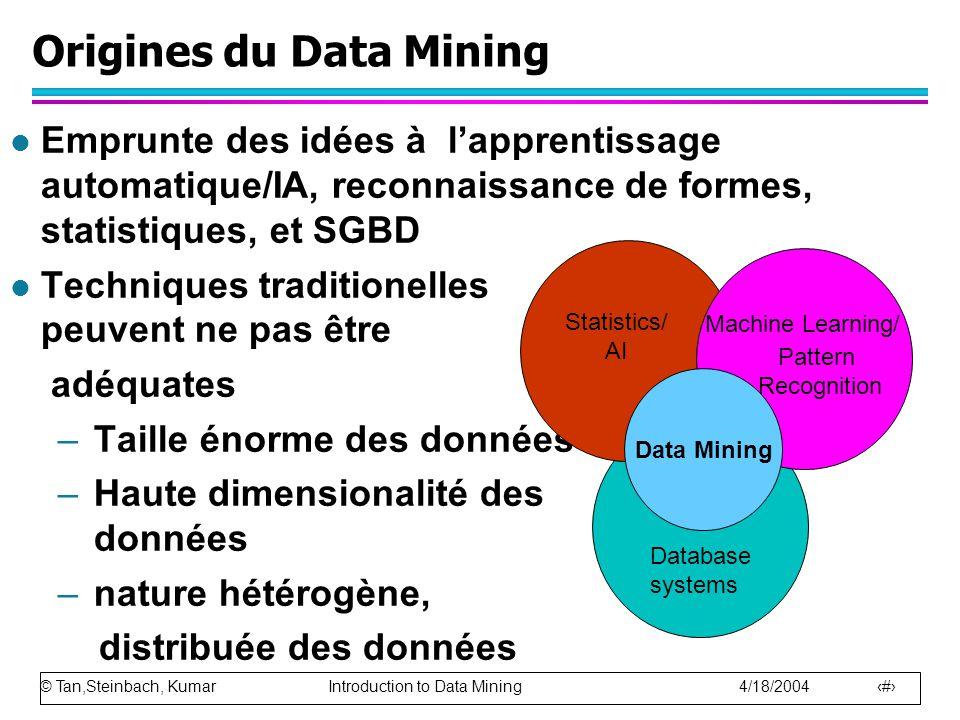 Origines du Data Mining