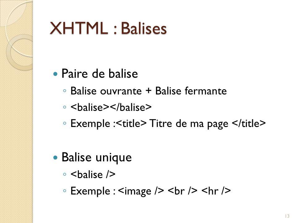 XHTML : Balises Paire de balise Balise unique