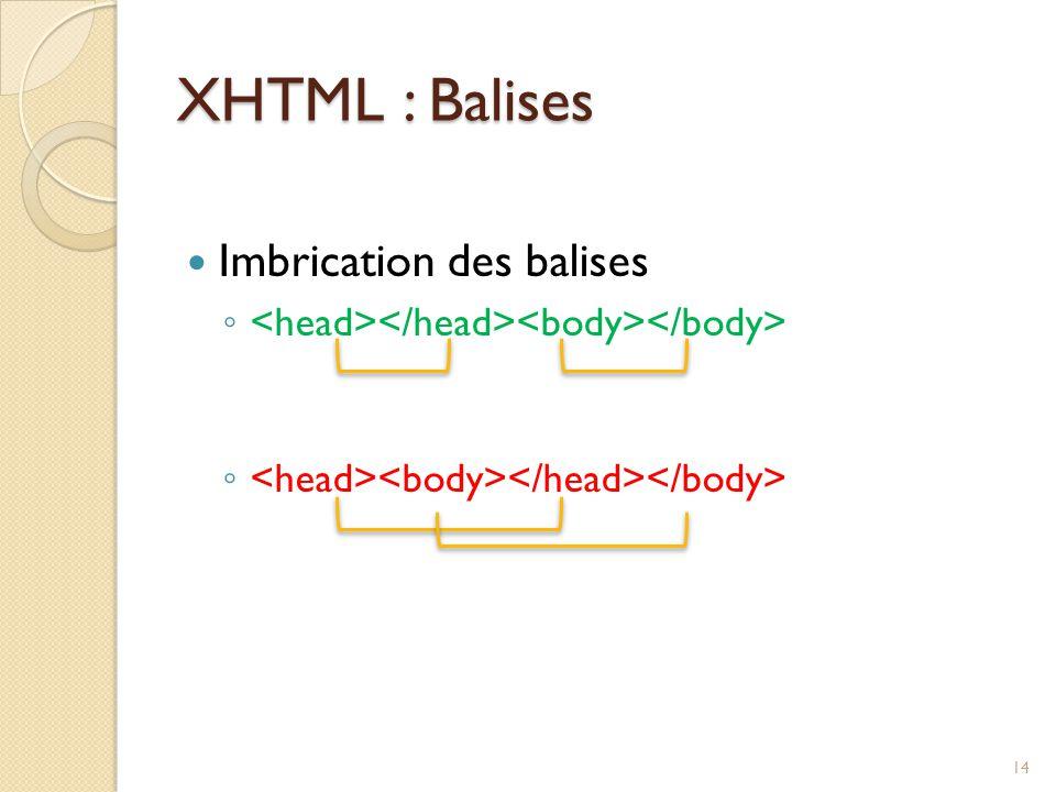 XHTML : Balises Imbrication des balises