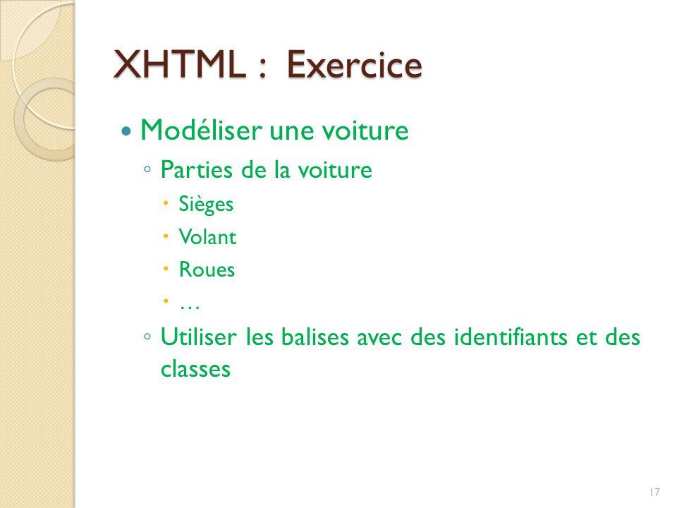 XHTML : Exercice Modéliser une voiture Parties de la voiture