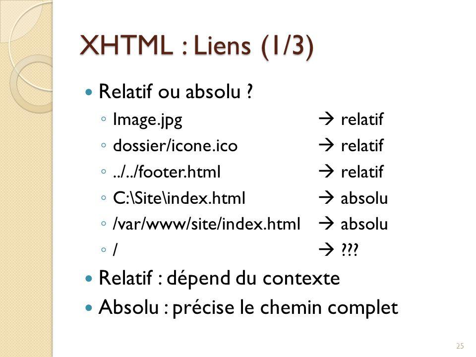XHTML : Liens (1/3) Relatif ou absolu Relatif : dépend du contexte