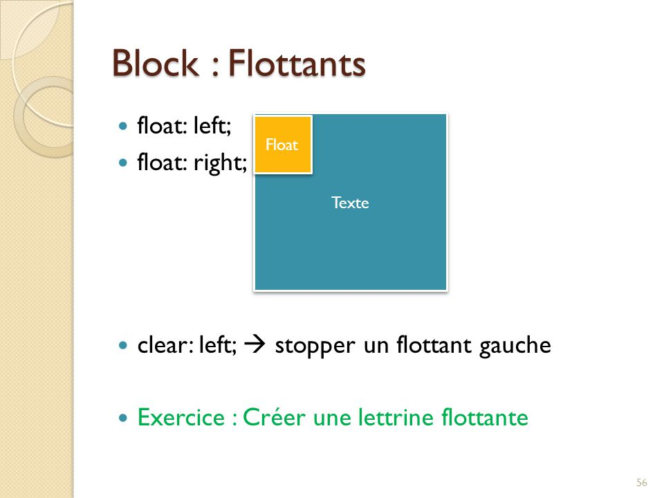 Block : Flottants float: left; float: right;