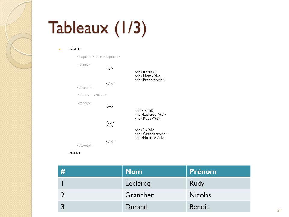 Tableaux (1/3) # Nom Prénom 1 Leclercq Rudy 2 Grancher Nicolas 3