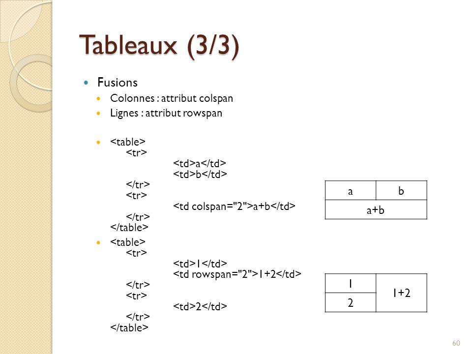 Tableaux (3/3) Fusions a b a+b 1 1+2 2 Colonnes : attribut colspan