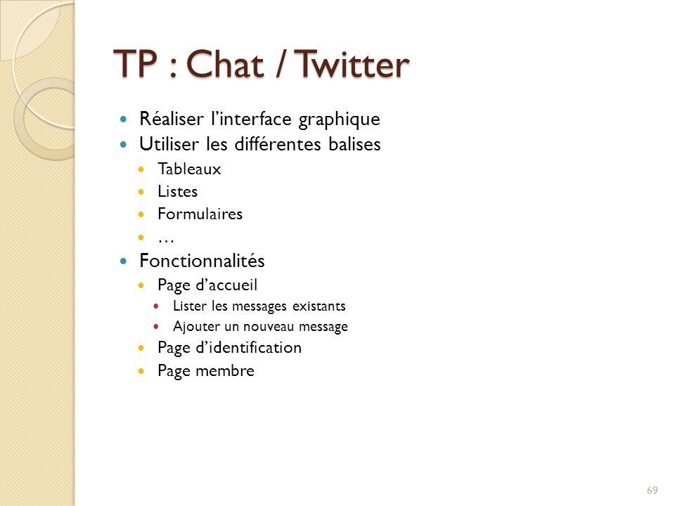 TP : Chat / Twitter Réaliser l'interface graphique