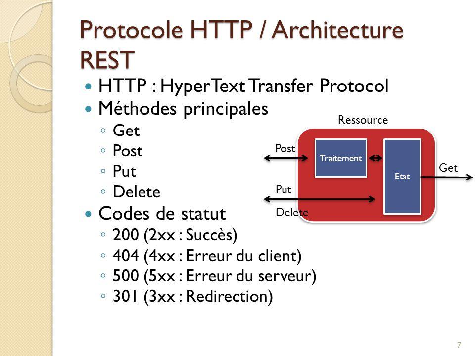 Protocole HTTP / Architecture REST