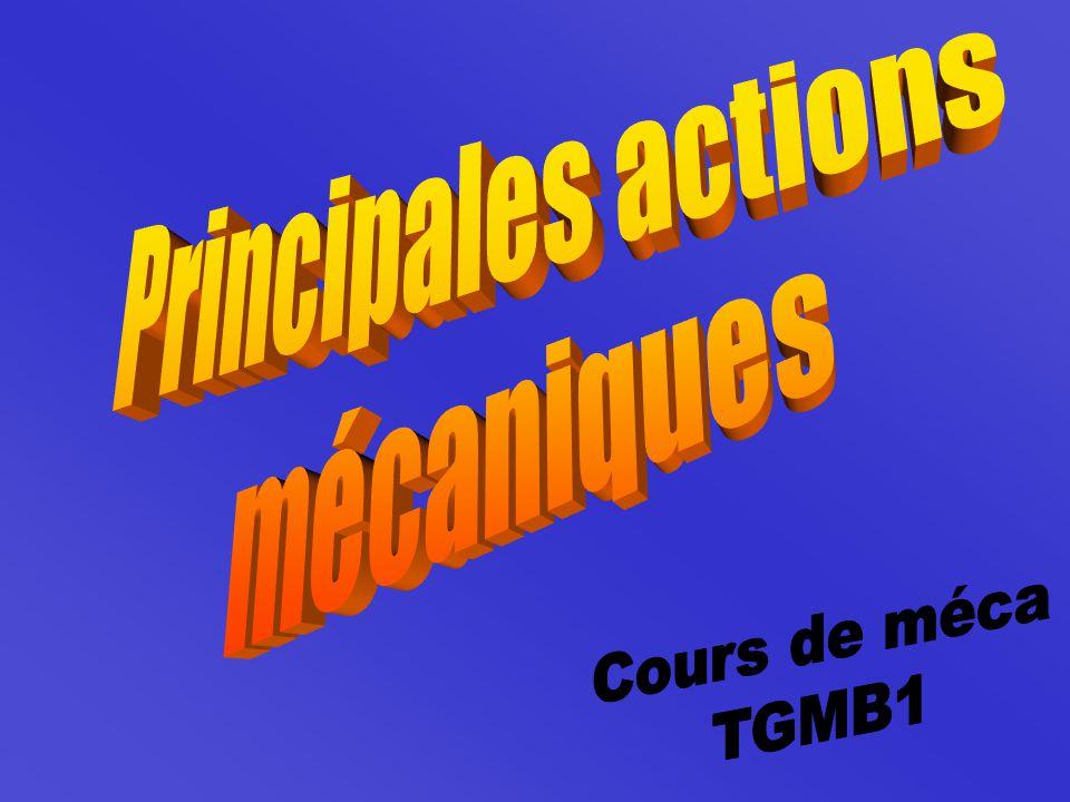 Principales actions mécaniques Cours de méca TGMB1