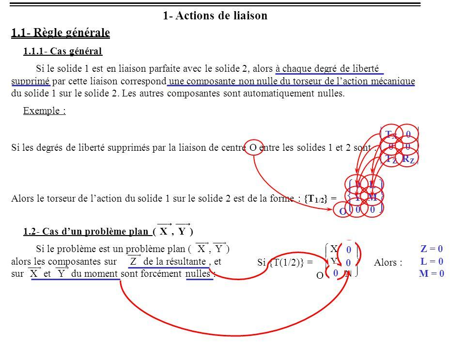 1- Actions de liaison 1.1- Règle générale 1.1.1- Cas général