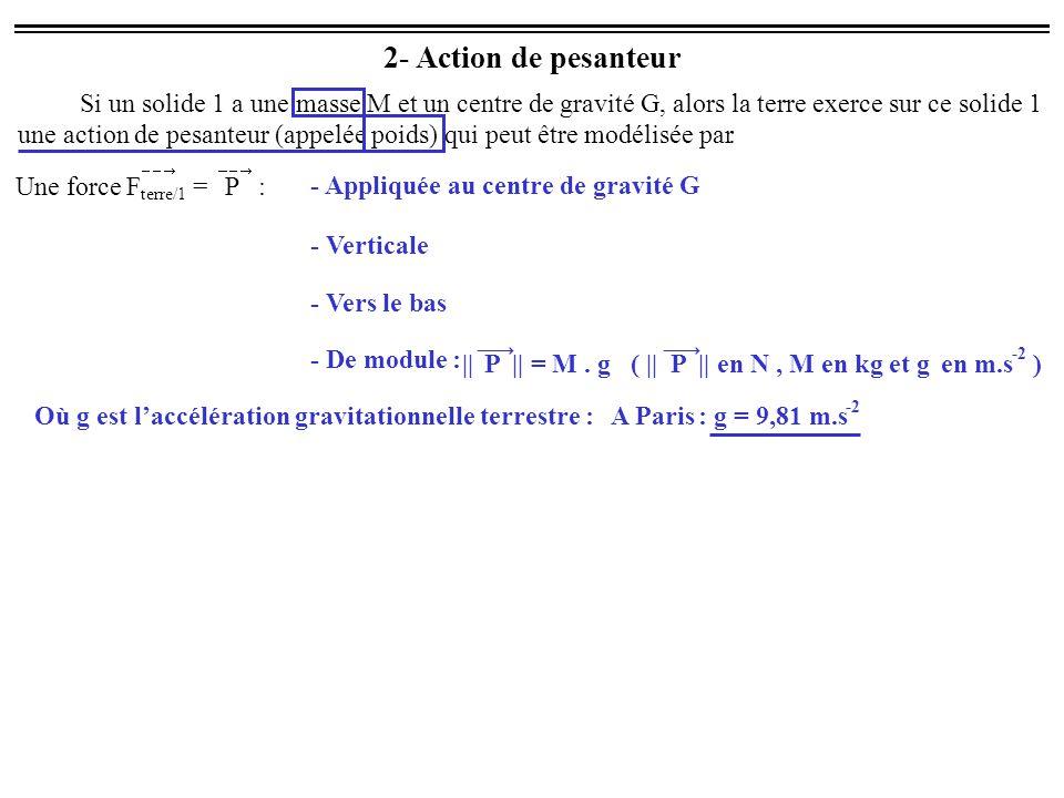 2- Action de pesanteur Si un solide 1 a une masse M et un centre de gravité G, alors la terre exerce sur ce solide 1.