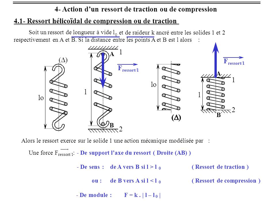 4- Action d'un ressort de traction ou de compression