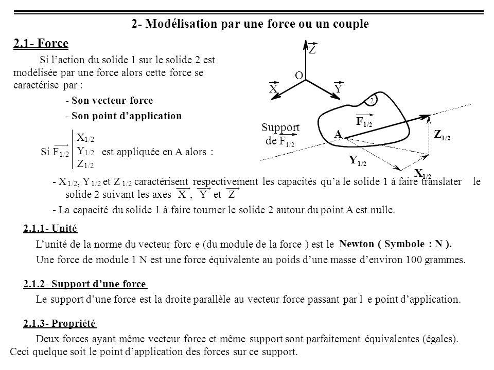 Modélisation par une force ou un couple 2.1 - Force