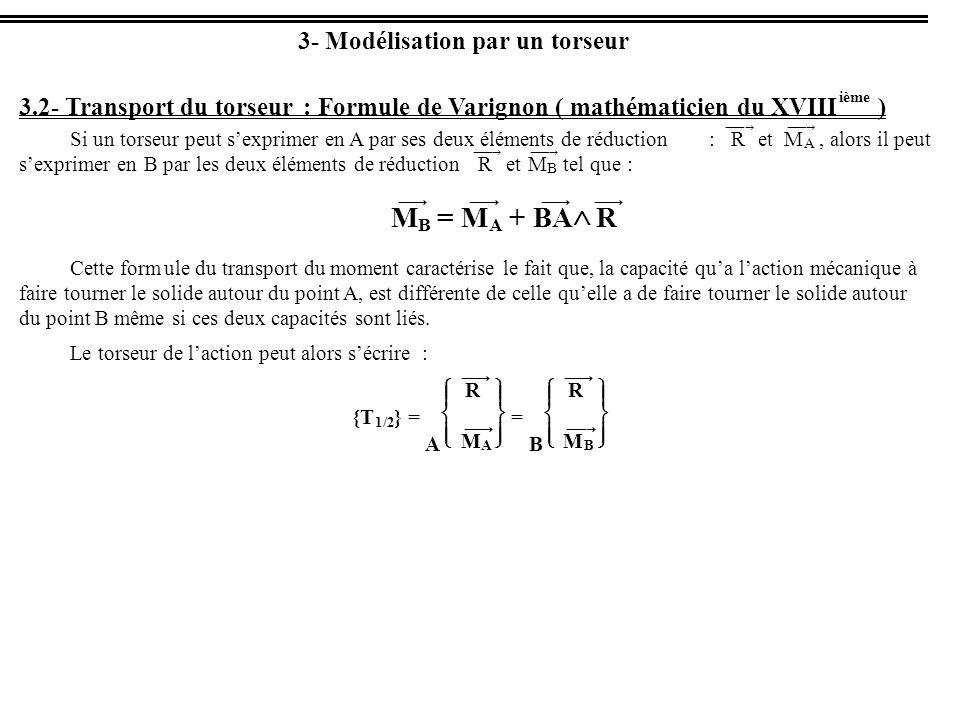 M = + BA Ù R 3 - Modélisation par un torseur 3.2 -