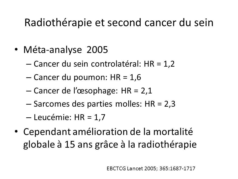 Radiothérapie et second cancer du sein