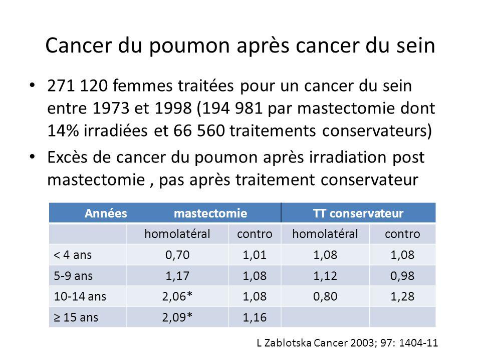 Cancer du poumon après cancer du sein