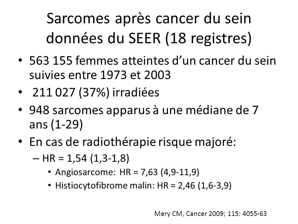 Sarcomes après cancer du sein données du SEER (18 registres)