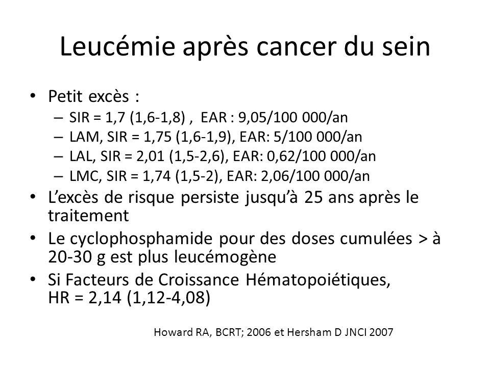 Leucémie après cancer du sein
