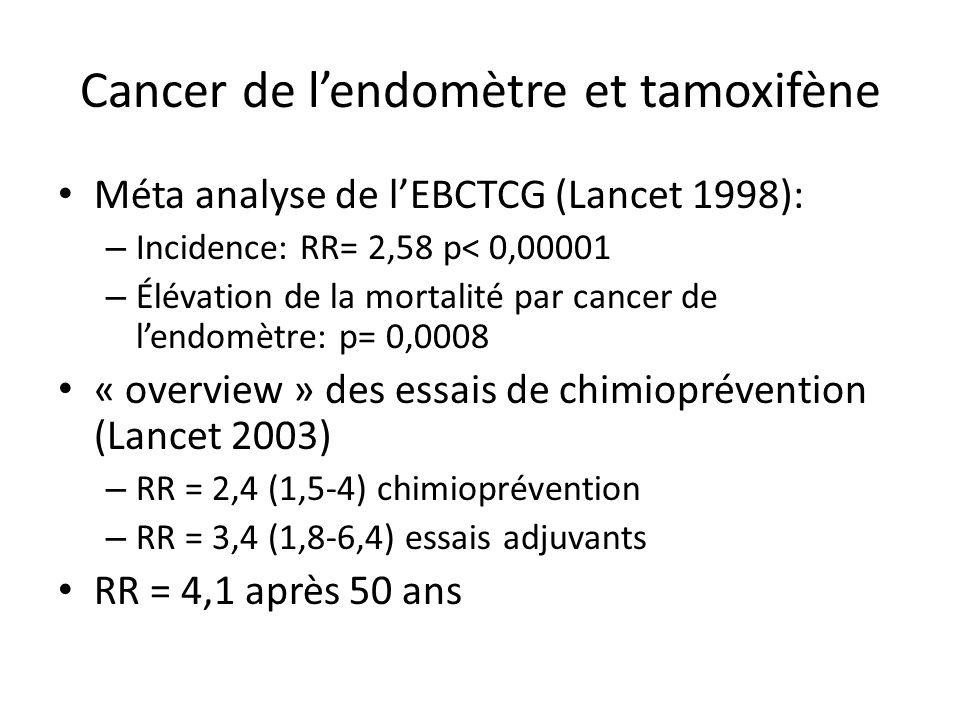 Cancer de l'endomètre et tamoxifène