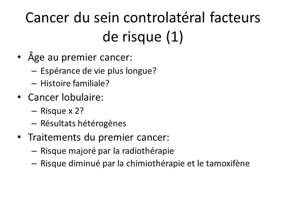 Cancer du sein controlatéral facteurs de risque (1)