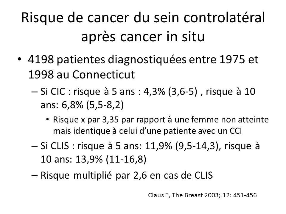 Risque de cancer du sein controlatéral après cancer in situ