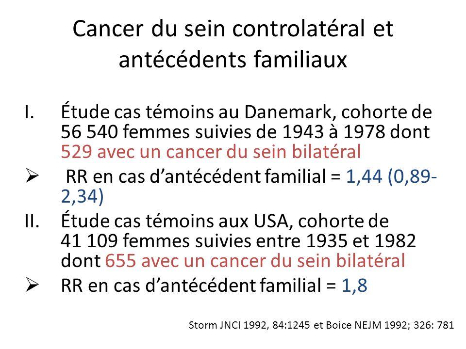 Cancer du sein controlatéral et antécédents familiaux