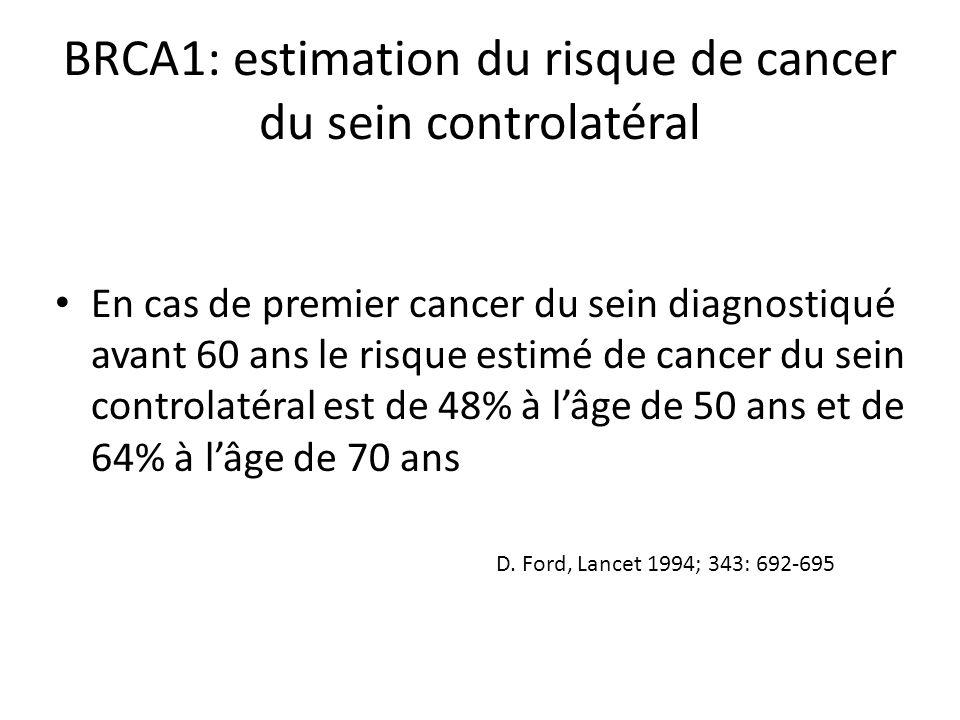 BRCA1: estimation du risque de cancer du sein controlatéral