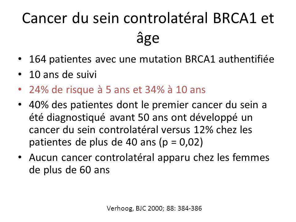 Cancer du sein controlatéral BRCA1 et âge