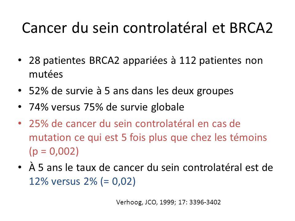 Cancer du sein controlatéral et BRCA2