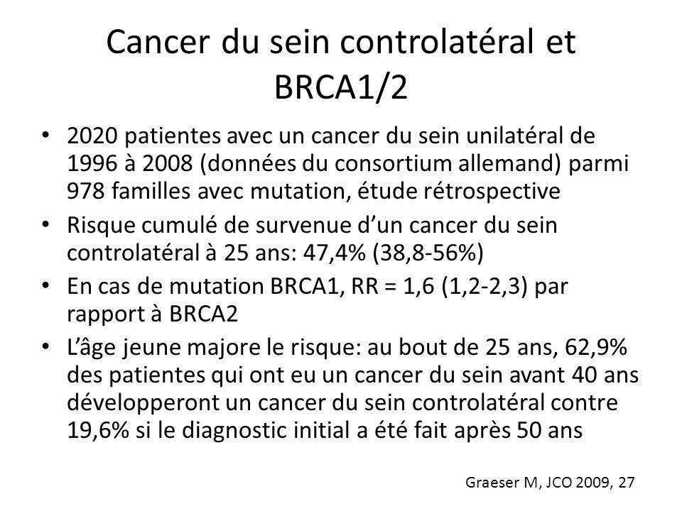 Cancer du sein controlatéral et BRCA1/2